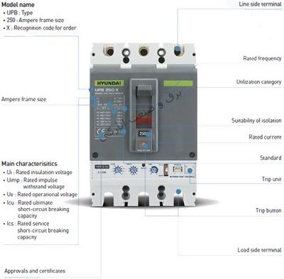 کلید اتوماتیک کمپکت قابل تنظیم 3 پل 630 آمپر هیوندا کره