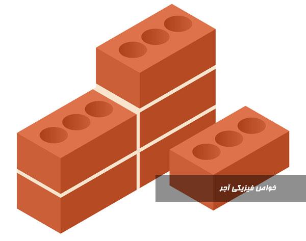 قیمت آجر سفال در تهران